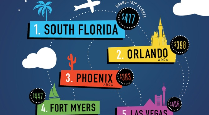 Travelocity Top 10 Spring Break Destinations